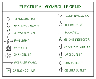 how to read house plans symbols  arts, wiring diagram